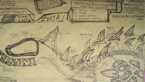 Seazoria Dragons Burial Matrix Field Research Template.