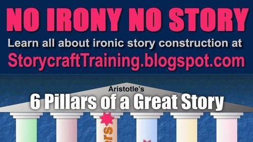 #screenwriters #screencraft #screenwriting #screenplays #screenwriter #moviemaker #film #filmmaker #filmmakers #story #story #storystructure #storystructurefilms #storystructureclass
