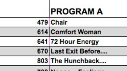 "Program A results from Sunday 1/22 matinee: ""The Hunchback of Marshall Avenue"" is not only in the lead of Program A, but of entire competition!"