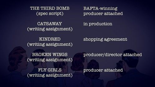 projects in development 2019