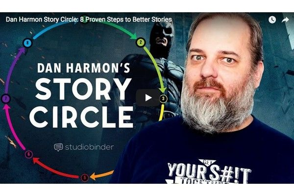 Coffee & Content - Dan Harmon's 8 Steps to Better Stories & Editing Cuts and Transitions