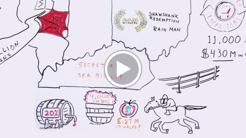 Visual Vacancy: Why Indiana Needs Media Tax Incentives