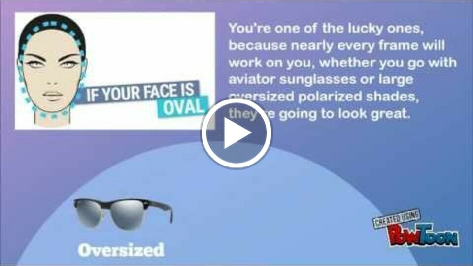 Choosing Sunglasses according to your face shape