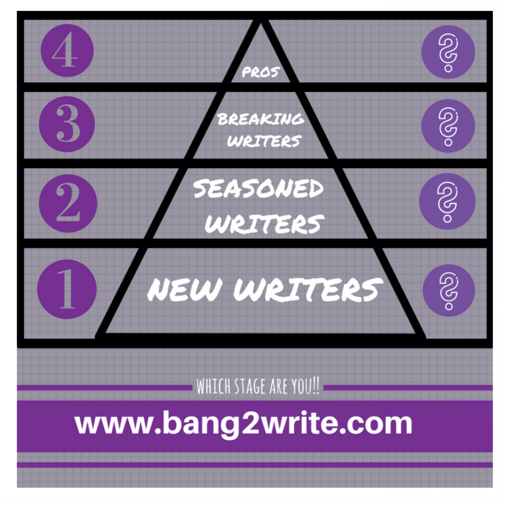 What Stage Are You at With Your Writing Career